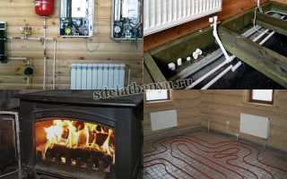 Газовый котел для бани своими руками: фото, цена системы отопления