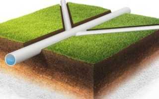 Дренаж участка своими руками на глинистых почвах: от грунтовых вод, как сделать самому