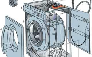 Как разобрать стиральную машину Indesit, Samsung, LG, Bosh