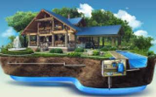 Водоснабжение частного дома из скважины — как провести воду (водопровод) на даче своими руками
