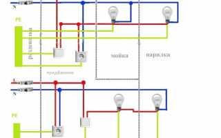 Проводка в бане своими руками: схема электропроводки, пошаговая инструкция как сделать освещение в сауне, парилке