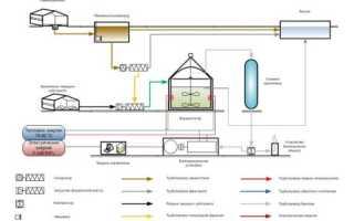 Генератор водорода для отопления дома: как сделать своими руками и насколько это выгодно