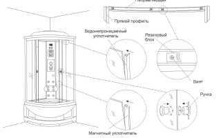 Инструкция по эксплуатации душевой кабины: фото и видео