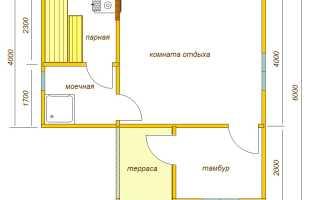 Проекты угловых бань — схема и планировка строений