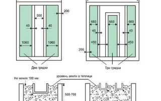 Обустройство теплицы из поликарбоната внутри – фото и видео
