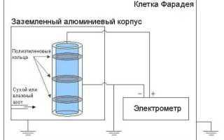 Как создать устройство, способное получить электричество из воздуха своими руками, схема
