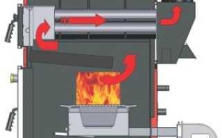 Принцип работы и диагностика жаротрубных котлов
