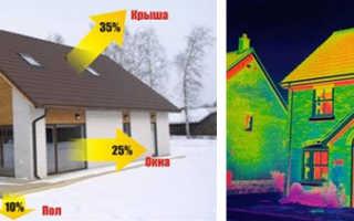 Расчет теплопотерь дома с примером