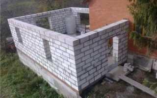 Пристроенная к дому баня своими руками