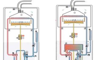 Плюсы и минусы одноконтурного и двухконтурного газового котла