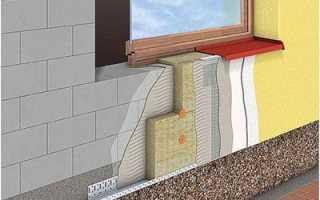 Мокрый фасад: устройство, видео по технологии монтажа