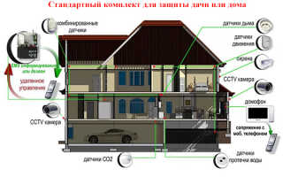 Как собрать простую охранную сигнализацию для дачи или частного дома