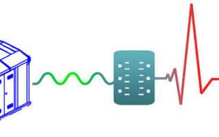 Защита от перенапряжения в сети 220 и 380 Вольт