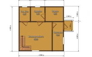 Проект мансардной бани из бруса 5х4 метра: фото описание планировки